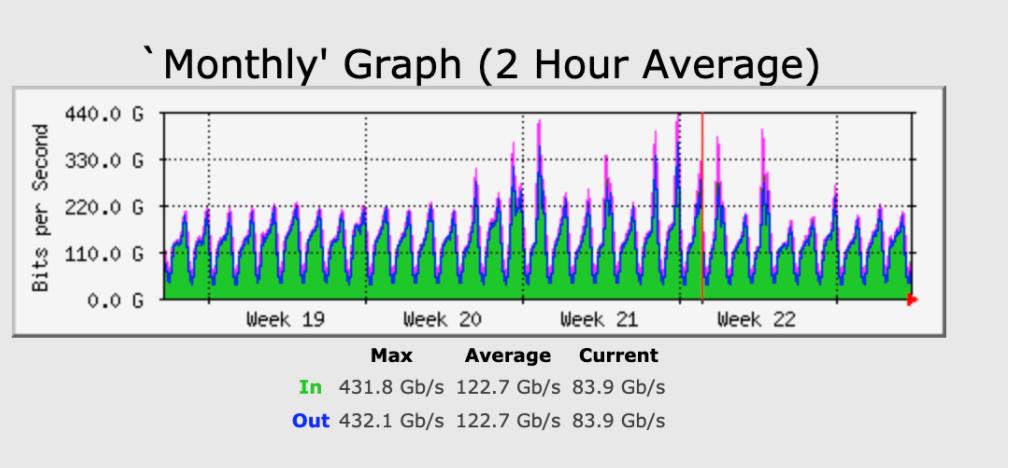 Snímka obrazovky 2021-06-11 o 14.40.58.png